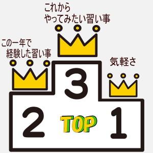 ヨガ 習い事 TOP3